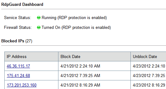 RdpGuard - protect your remote desktop protocol from brute-force attacks.